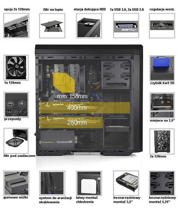 9501x details chassis function.png