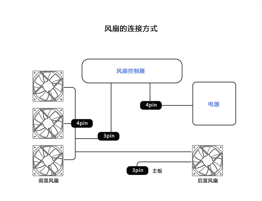 9509-白色+15蓝灯详情页中文_11.jpg