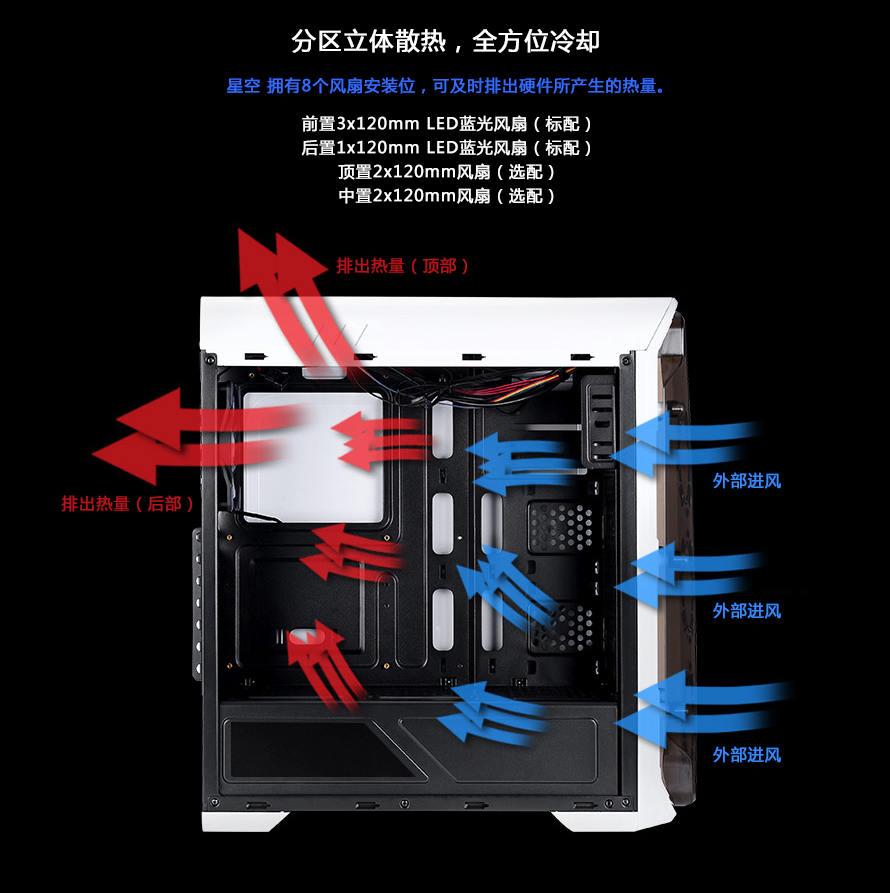 9509-白色+15蓝灯详情页中文_09.jpg