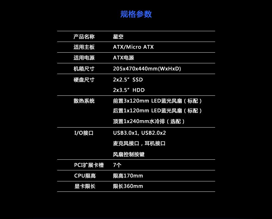 9509-黑色-15灯蓝色详情页中文_15.jpg
