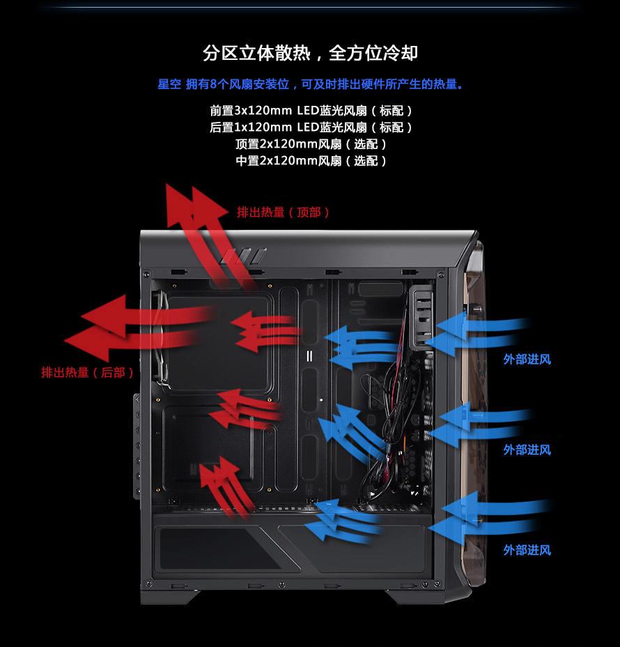 9509-黑色-15灯蓝色详情页中文_09.jpg