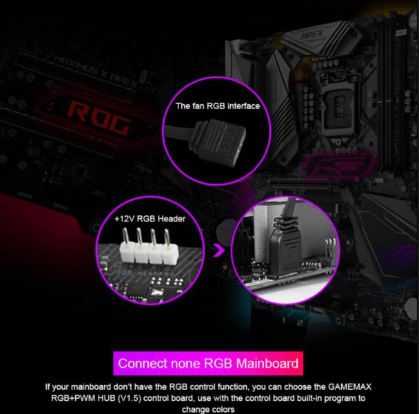 Lastest PC case