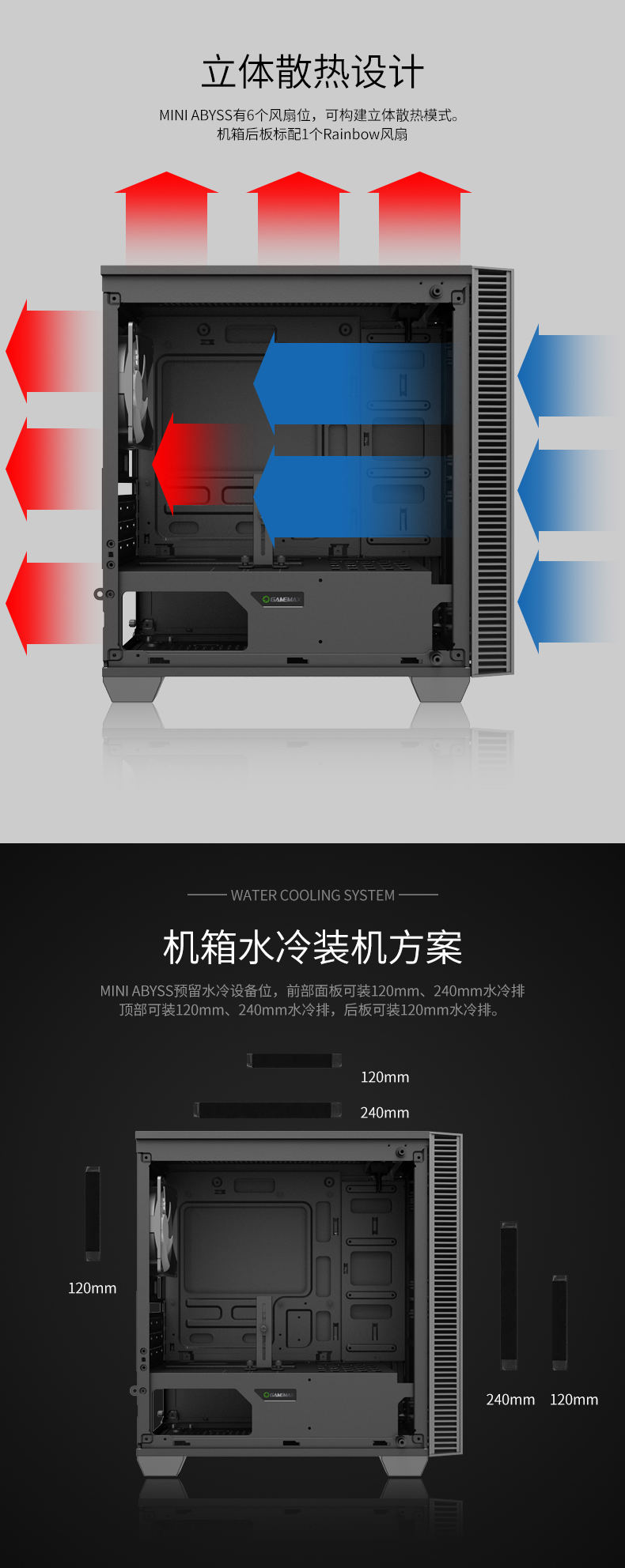 GAMEMAX_MINI-ABYSS-H608详情页中文_08.jpg